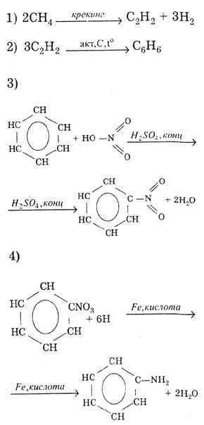 Денатурация белка - это разрушение третичной и вторичной структуры белка.  Она может быть вызвана нагреванием...
