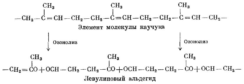 Фізичні властивості та назви деяких похідних бензену наведено в табл 32