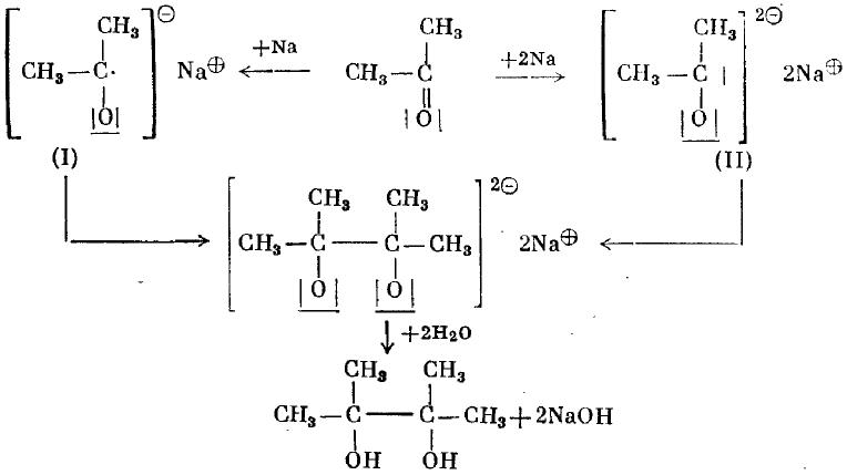 Получение диметилбутадиена в