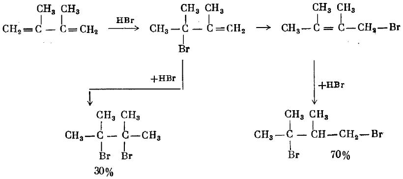 Согласно последней работе, в результате присоединения хлористого водорода к диметилбутадиену в безводной среде