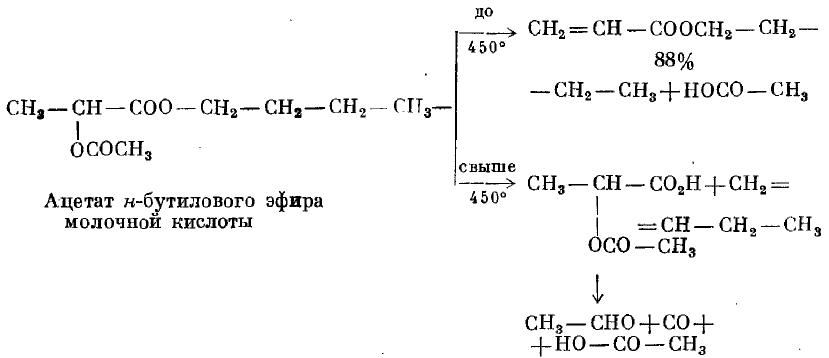 эфиры акриловой кислоты,